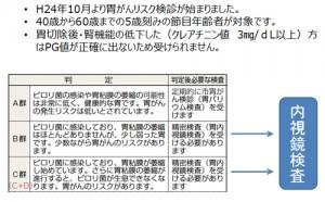 【図-9】大津市の胃がんリスク検診